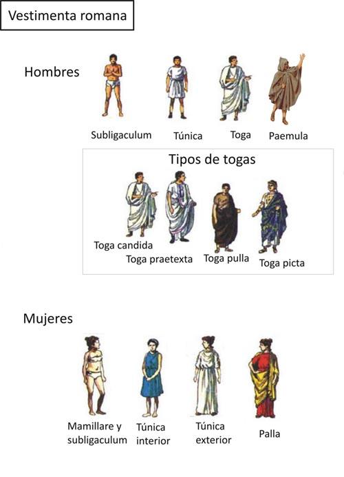 5abf490c0 Civilización romana