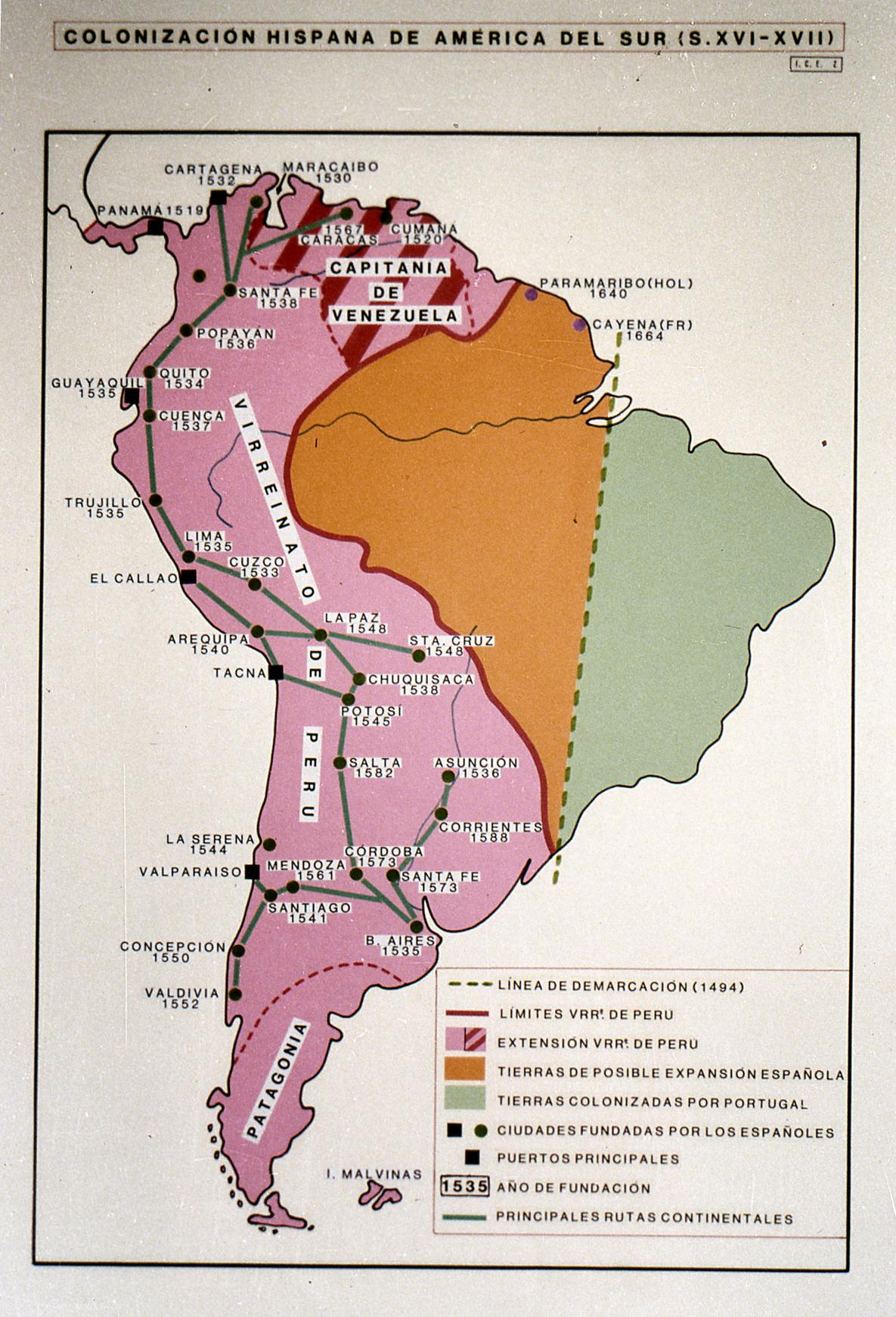 Colonización América del sur